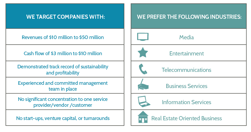 Capital Providers To Excellent Business